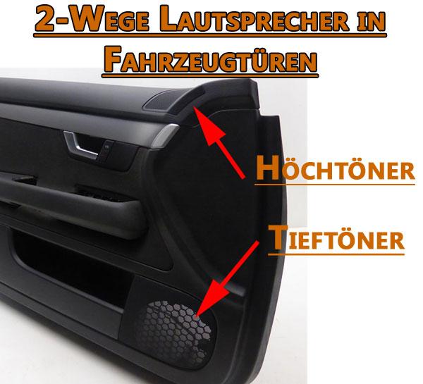 2-Wege-Lautsprecher-in-Fahrzeugtüren fahrzeugspezifische lautsprecher Fahrzeugspezifische Lautsprecher einbauen 2 Wege Lautsprecher in Fahrzeugt  ren