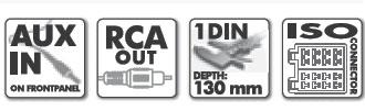 Caliber RDM055 weitere Funktionen