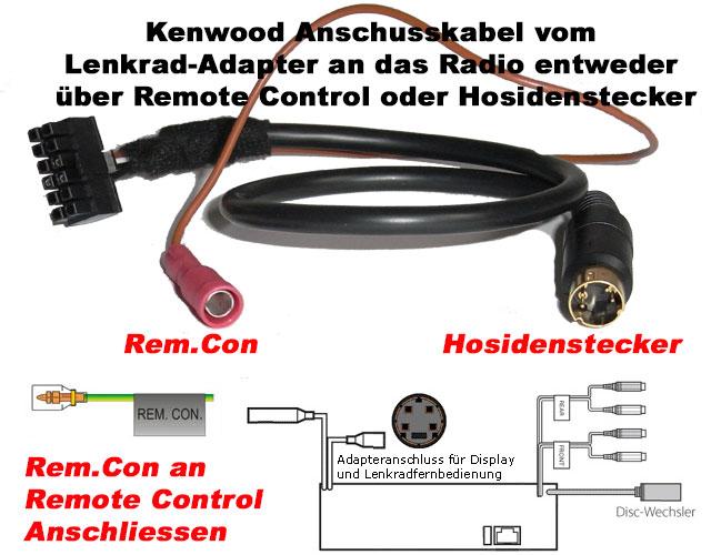 Kenwood-Lenkradadapter-Anschluß  Kenwood Radios Liste für Lenkradsteuerung Kenwood Lenkradadapter Anschlu