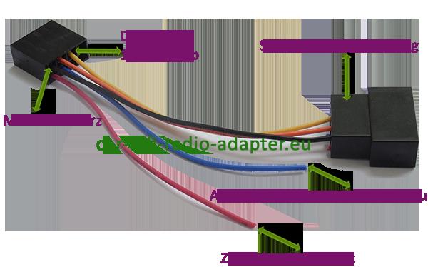 Zuendplus2-600