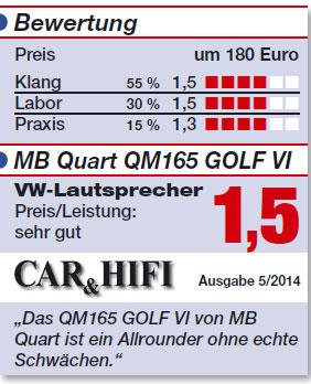 Bewertung MB-Quart QM165 VW Golf VI