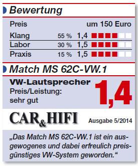 Bewertung Match MS 62c VW vw golf vi lautsprecher bewertung sehr gut hintere türen VW Golf VI Lautsprecher Bewertung sehr gut hintere Türen Bewertung Match MS 62c VW