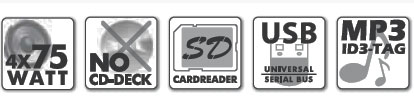Caliber RDM055 Funktionen